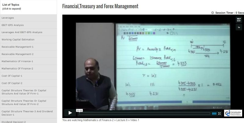 Courses in forex and treasury management in india