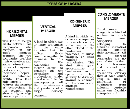 Different dimensions on Mergers & Demergers