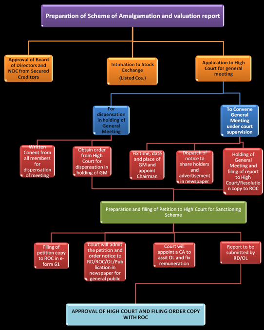 Plant Cytogenetics: