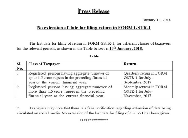 G S T R 1 DUE DATE EXTENDED OR NOT - GST Forum