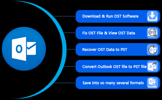 Atom techsoft recover 7z password - Info Technology Forum