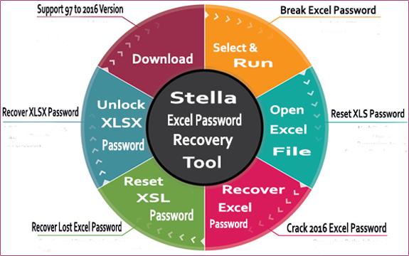 microsoft excel 2013 password remover