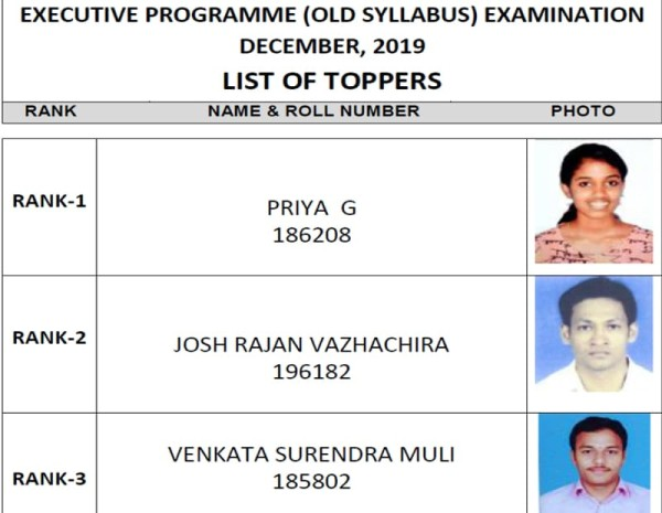Toppers of Executive Programme Old Syllabus