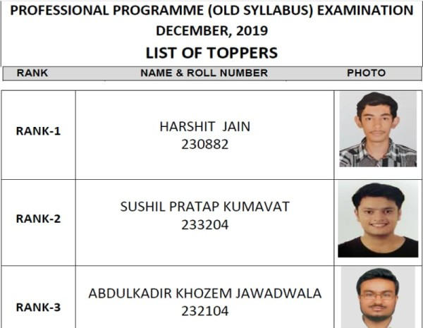 Toppers of Professional Programme Old Syllabus