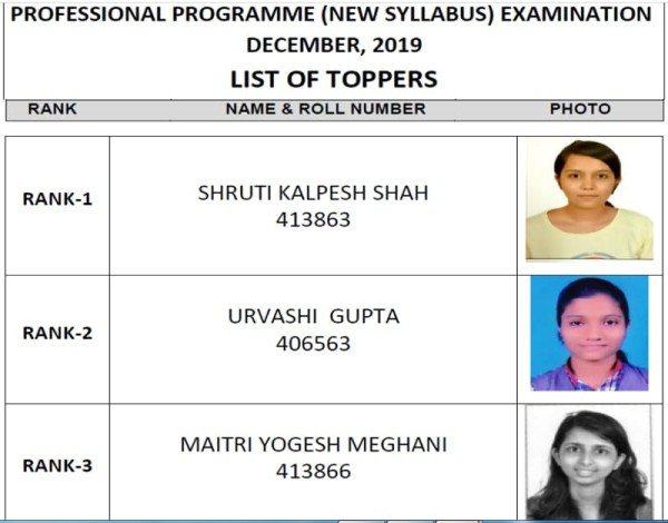 Toppers of Professional Programme New Syllabus