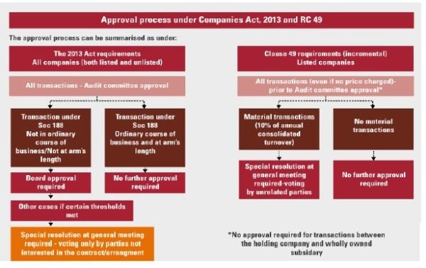 new balance sheet as per companies act 2013