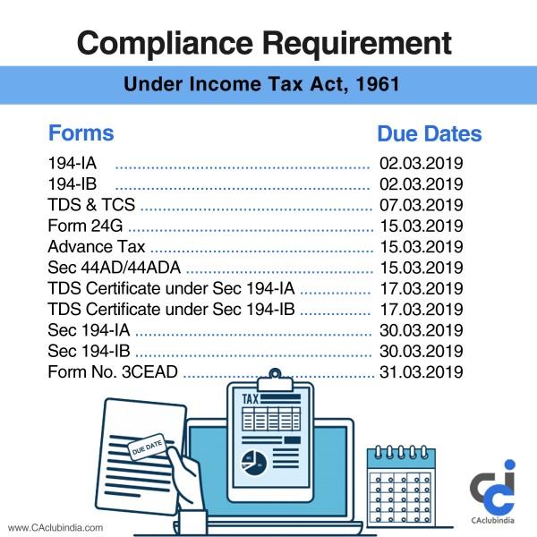 Corporate Compliance Calendar - March, 2019