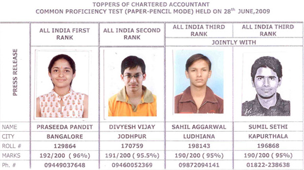 Toppers of CPT exam