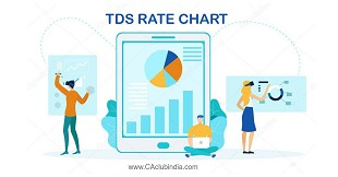 TDS Rate Chart: What are the applicable TDS rates for FY 2021-22?